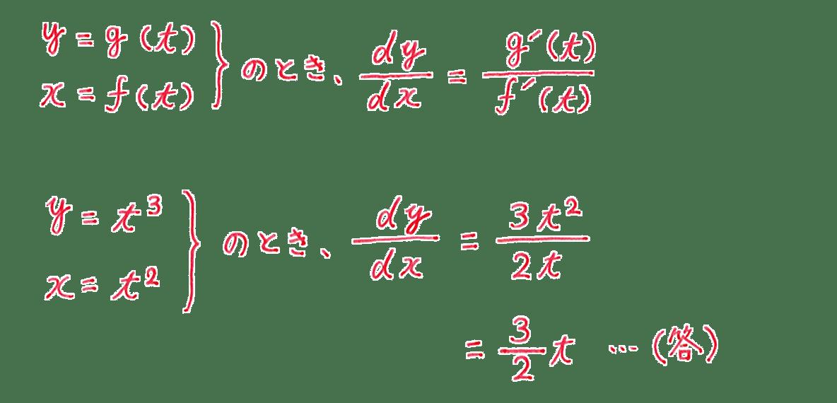 微分法18 問題1 答え