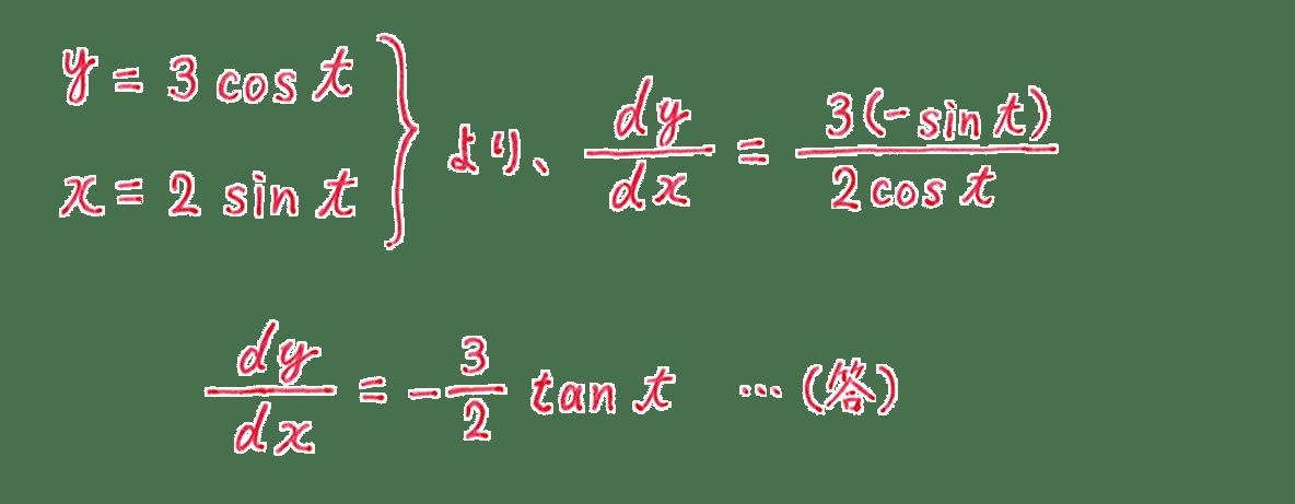 微分法18 問題2 答え