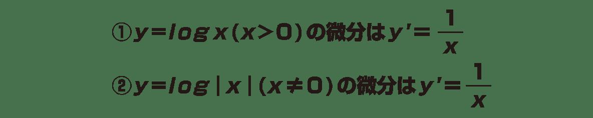 微分法8 ポイント 1~3行目のぞく