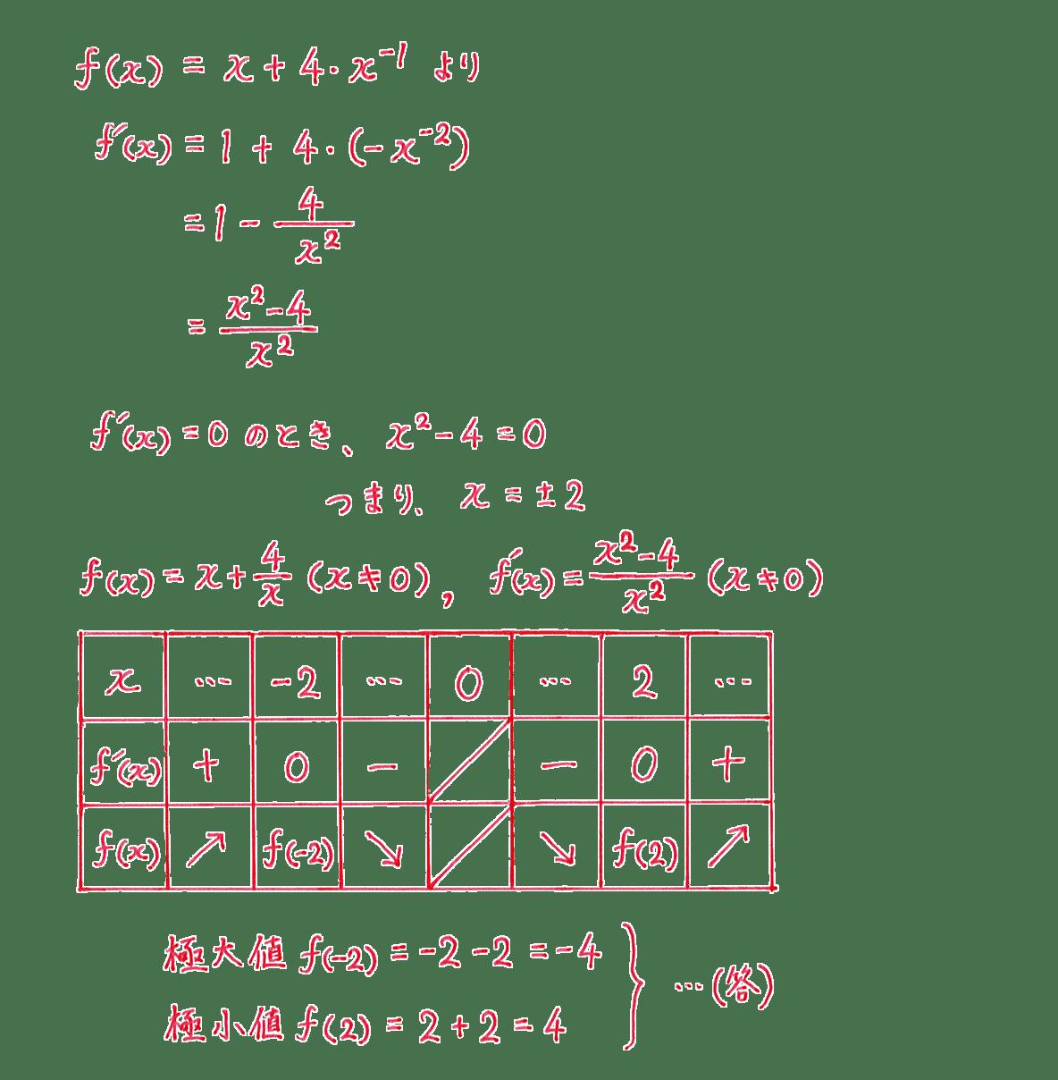 微分法の応用10 問題 答え