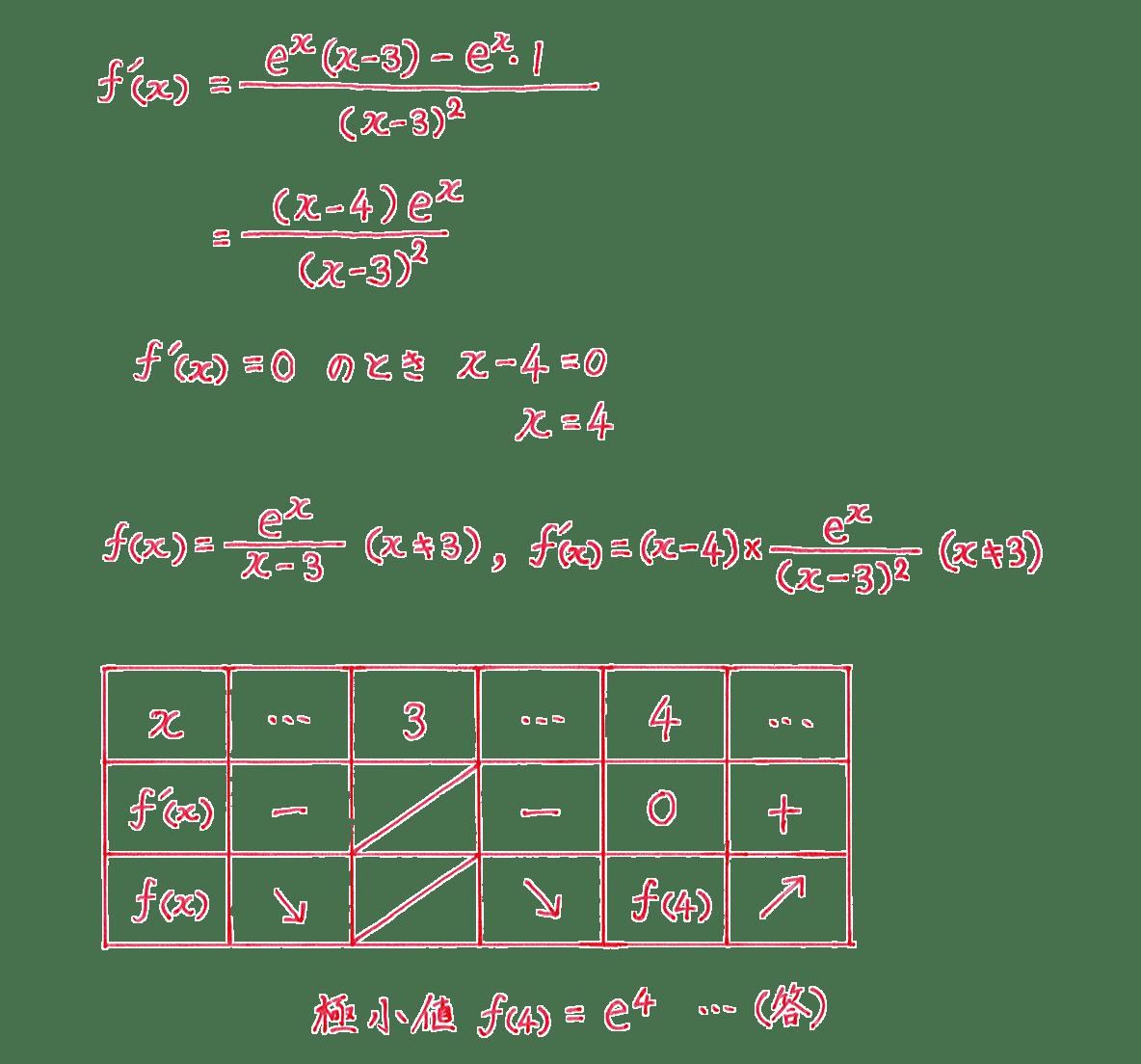 微分法の応用11 問題 答え