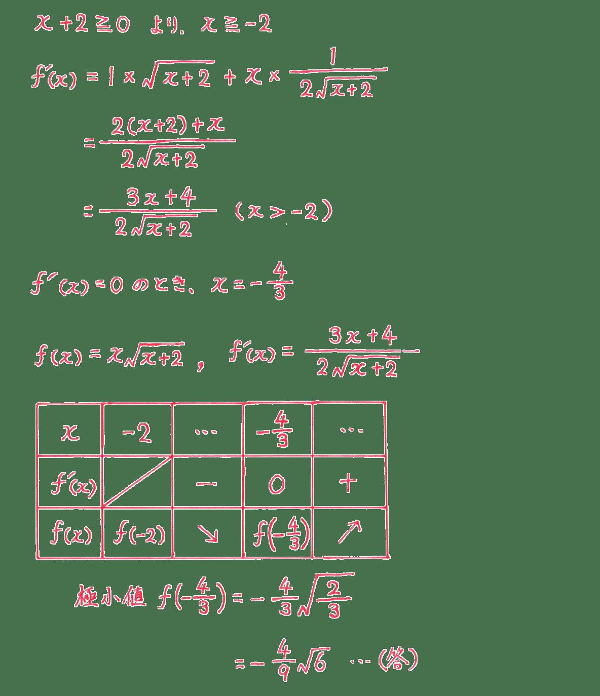 微分法の応用12 問題 答え