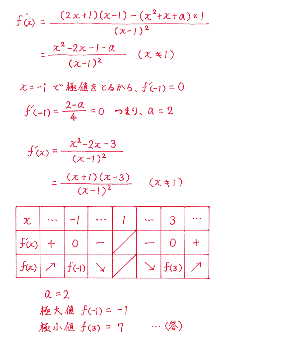 微分法の応用13 問題 答え