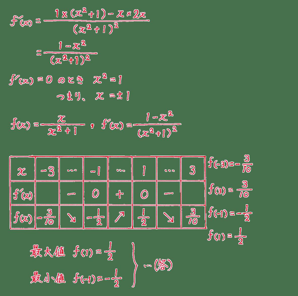 微分法の応用15 問題 答え