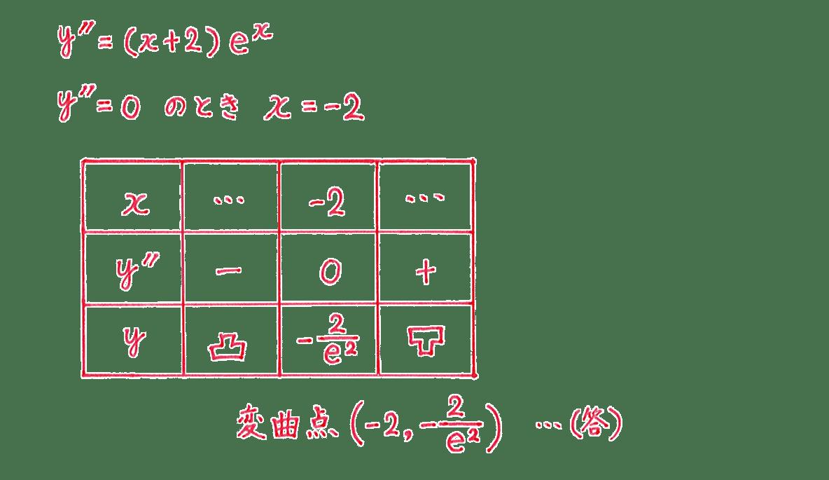 微分法の応用18 問題2 答え