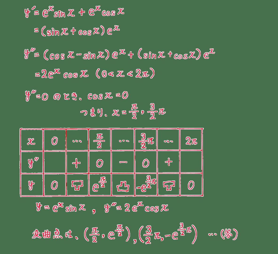 微分法の応用19 問題2 答え