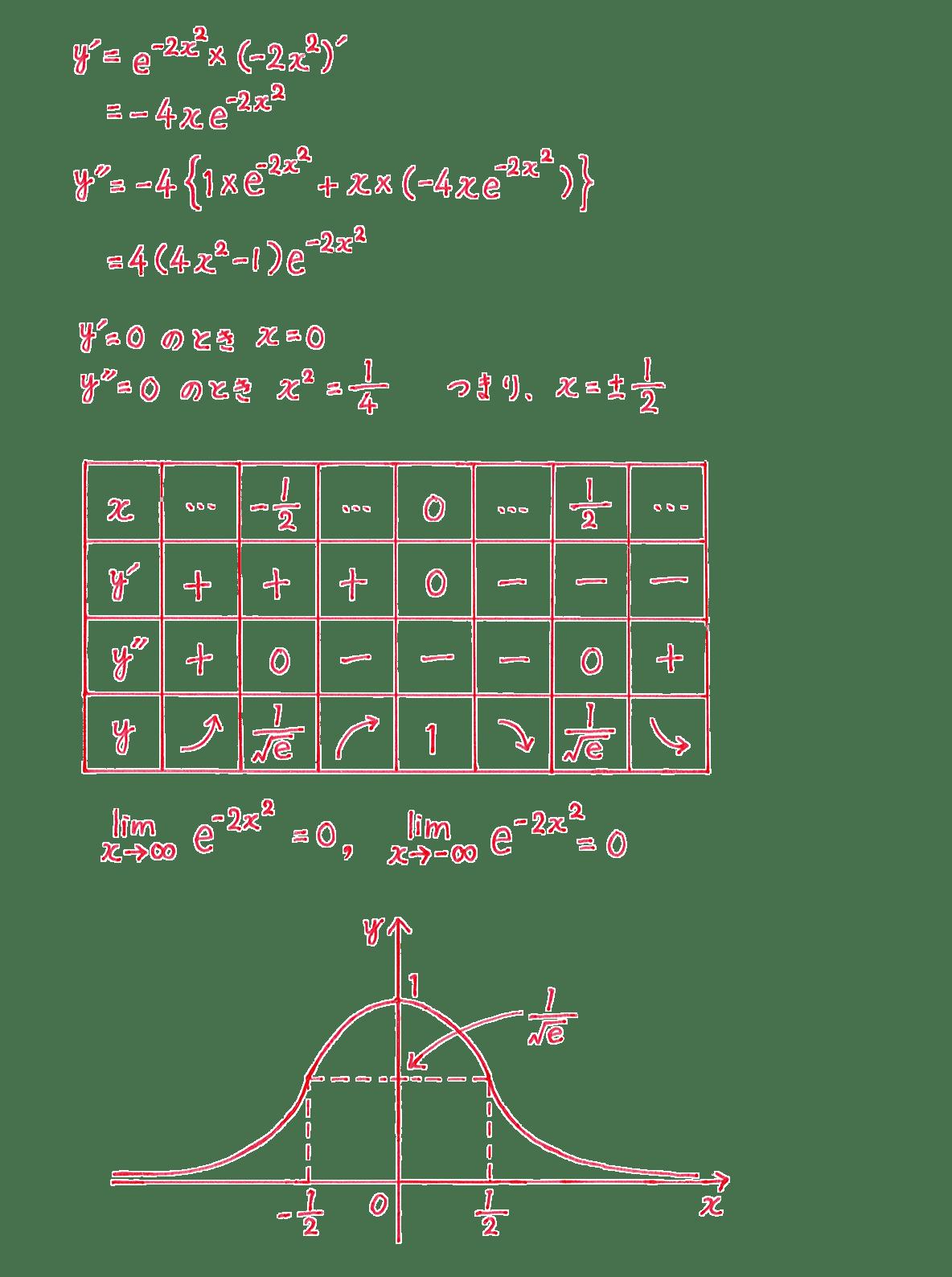 微分法の応用20 問題 答え