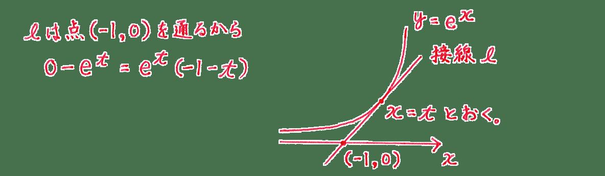 微分法の応用3 答え 3~4行目 図を式の右側におく