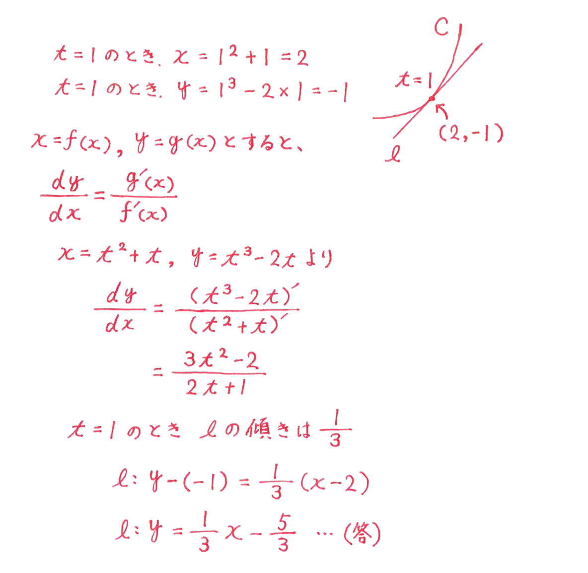 微分法の応用4 問題