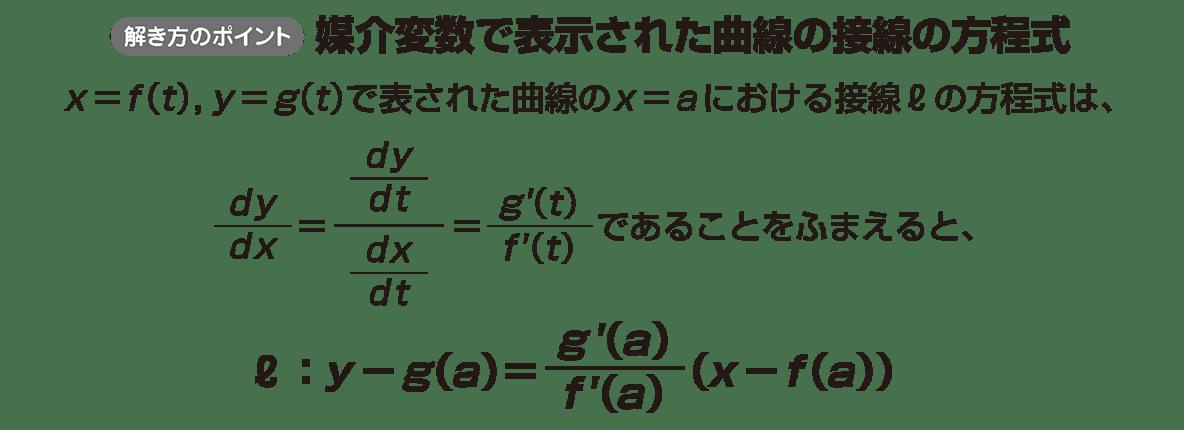 微分法の応用4 ポイント