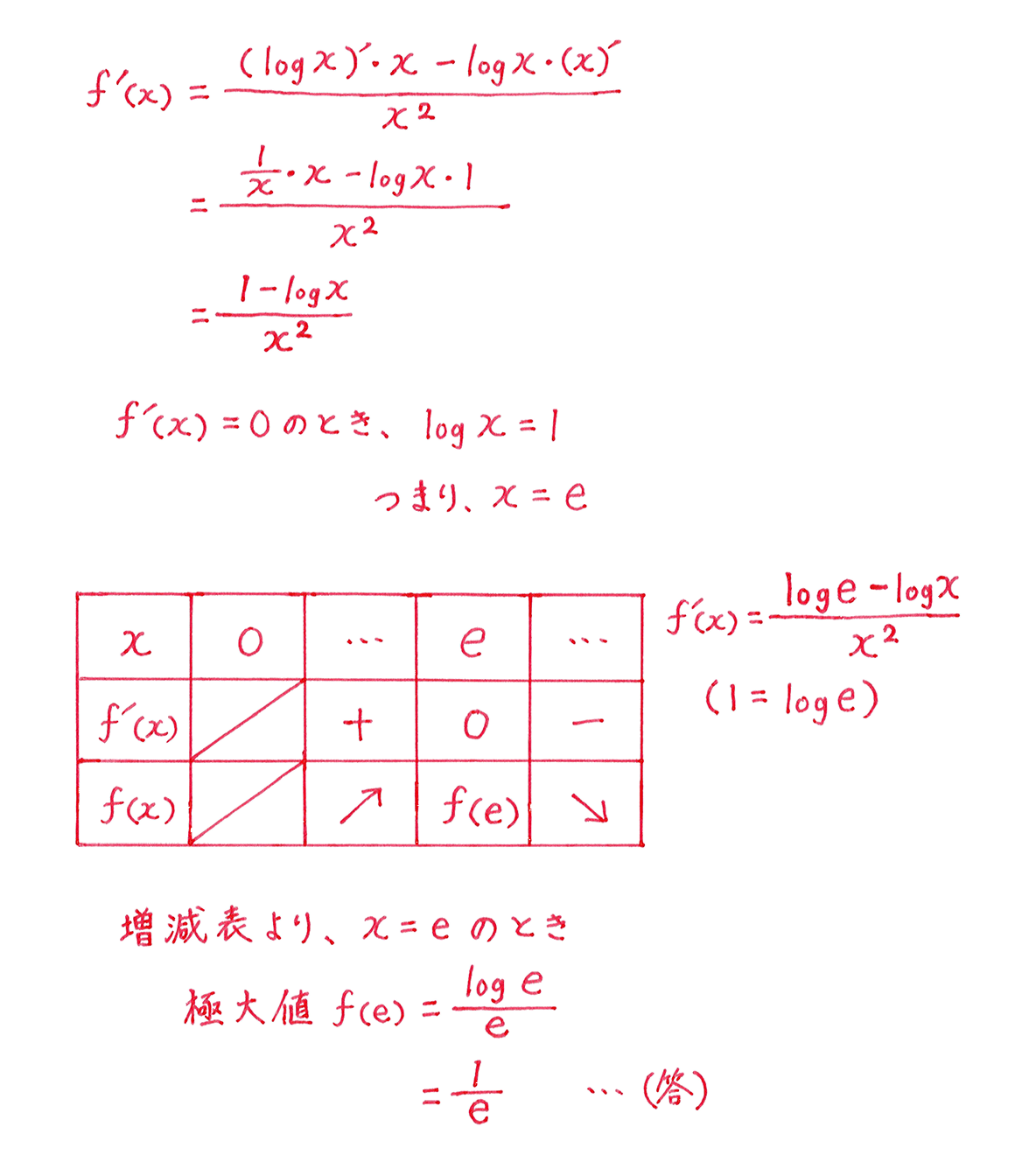 微分法の応用8 問題 答え