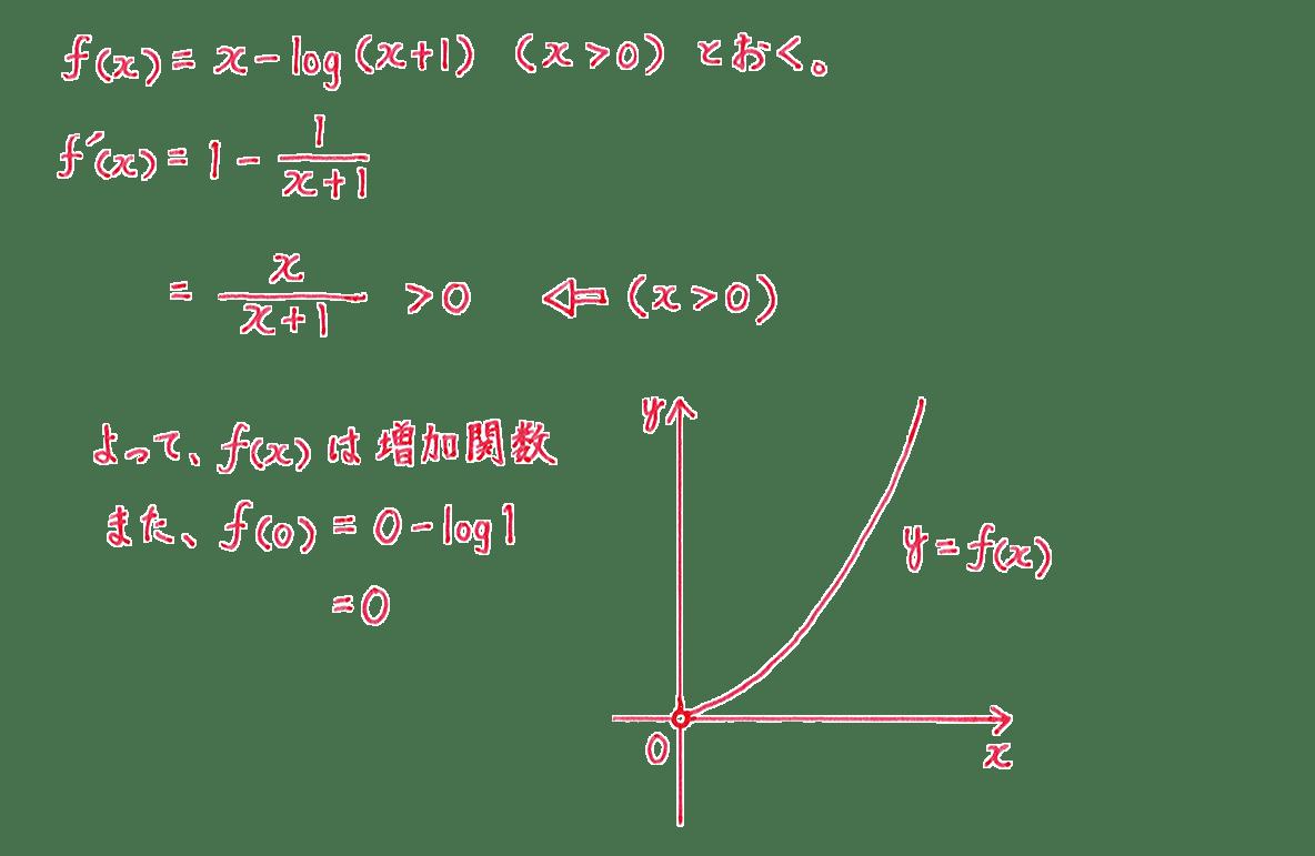 微分法の応用23 6行目まで,とグラフ