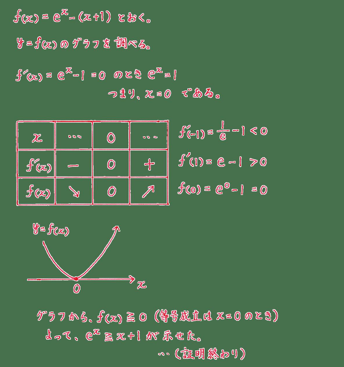微分法の応用24 問題 答え