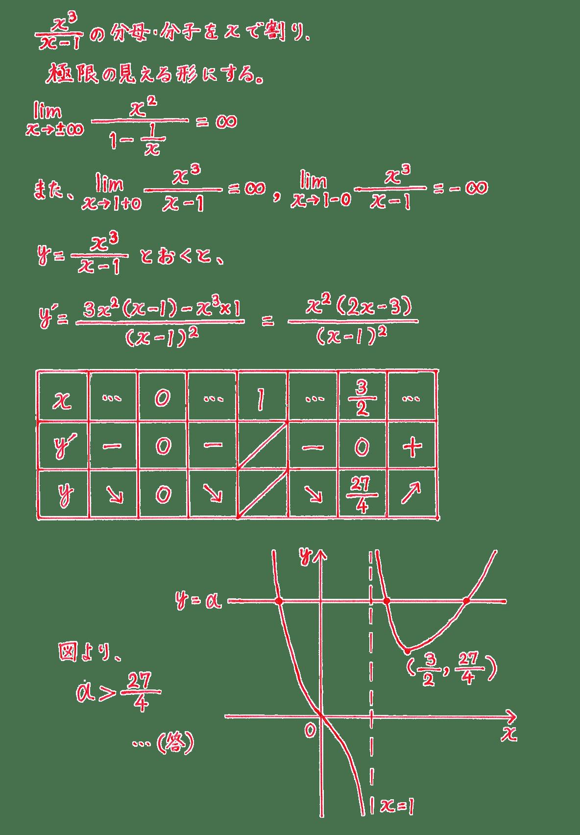 微分法の応用28 答え