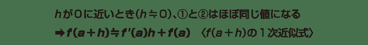 微分法の応用29 ポイント 図の下側の2行分のみ