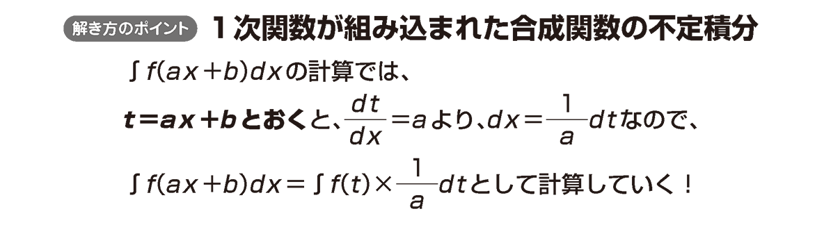 積分法とその応用10 ポイント