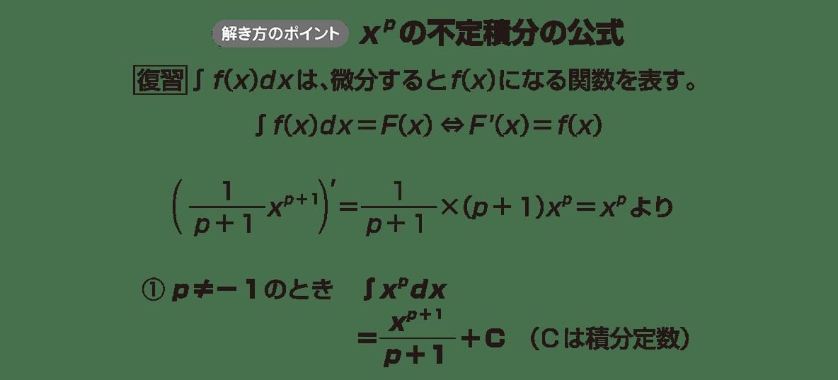 積分法とその応用1 ポイント