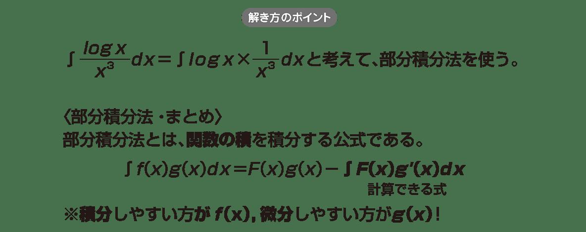 積分法とその応用21 ポイント
