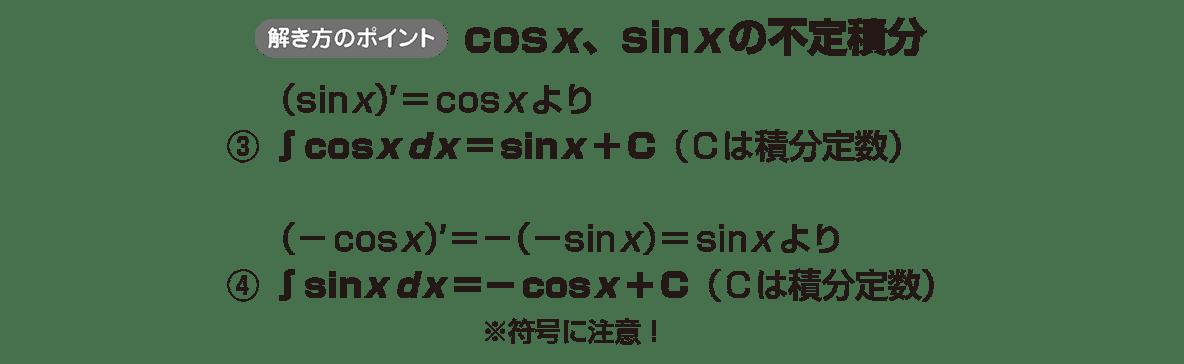 積分法とその応用3 ポイント