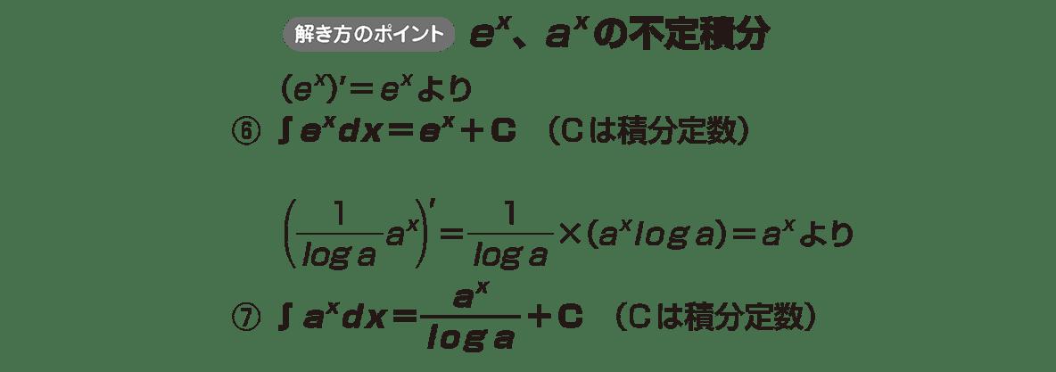 積分法とその応用5 ポイント