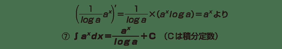 積分法とその応用5 ポイント小見出しなし 3~4行目