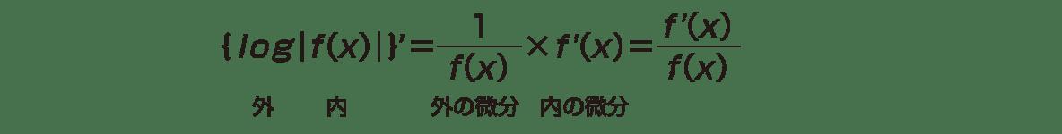 積分法とその応用6 ポイント 小見出しなし 1行目(外,内などの文字入り)