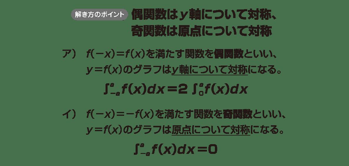 積分法とその応用31 ポイント