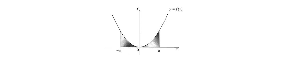 積分法とその応用31 放物線の図 今川作成済み