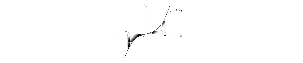 積分法とその応用31 3次関数の図 今川作成済み