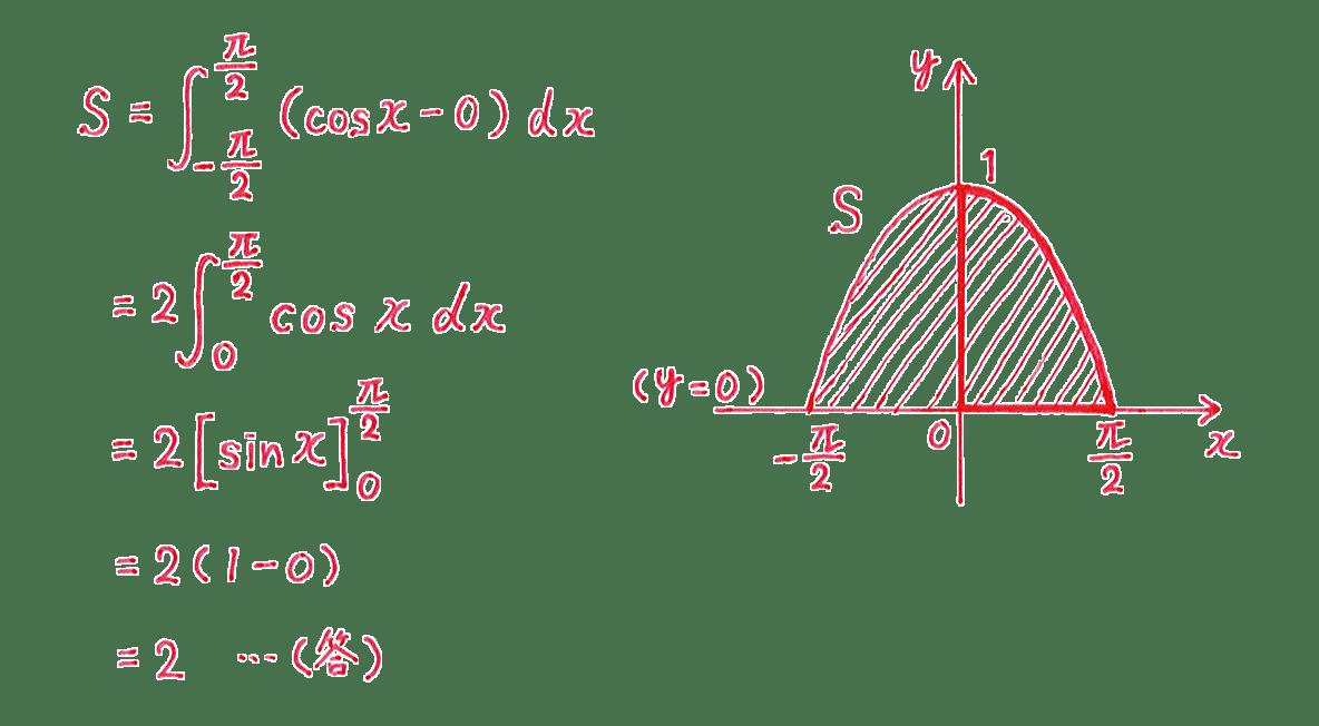 積分法とその応用35 問題1 答え すべて