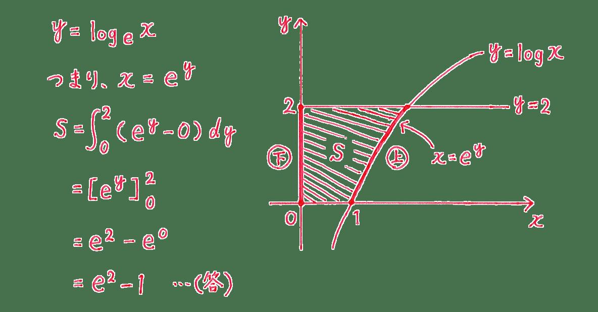 積分法とその応用35 問題2 答え すべて