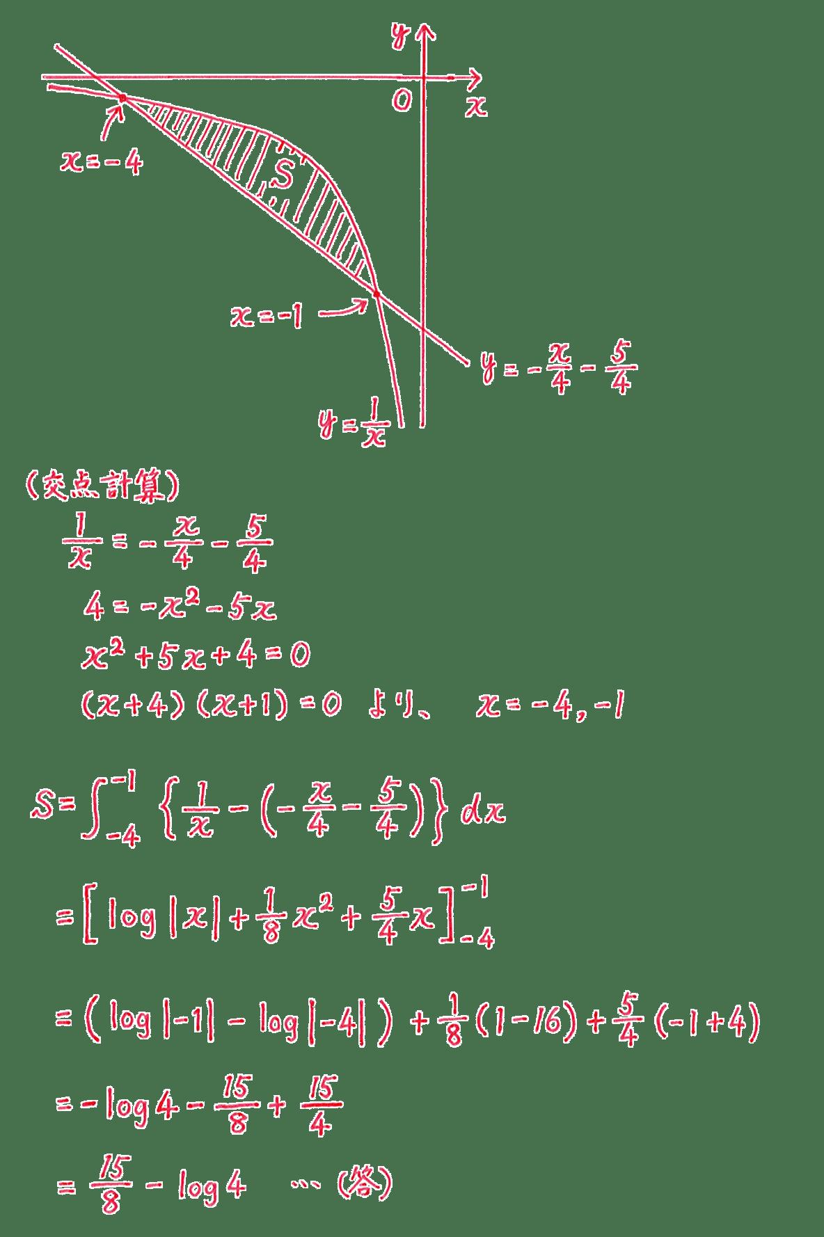 積分法とその応用37 問題 答え すべて