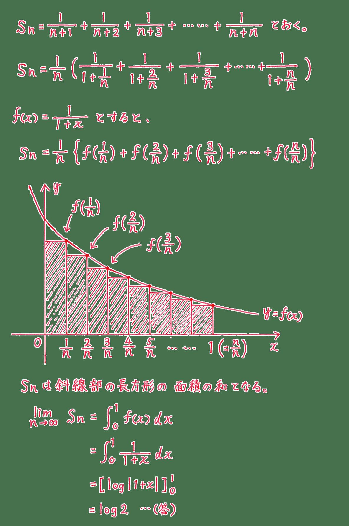 積分法とその応用40 問題 答え