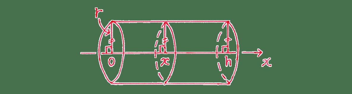 積分法とその応用41 問題1 手がき図のみ