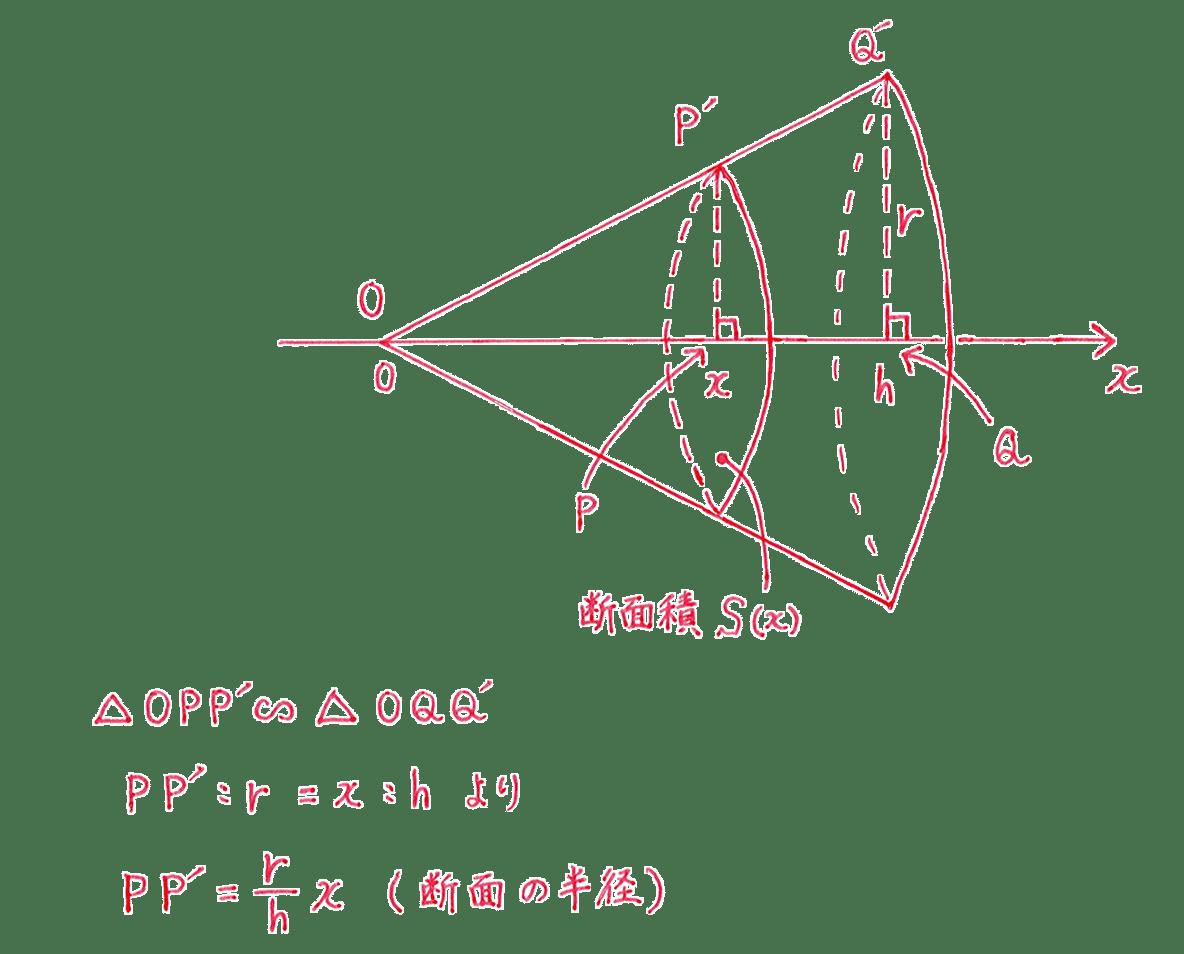 積分法とその応用41 問題2 手がき図と,その下の3行分