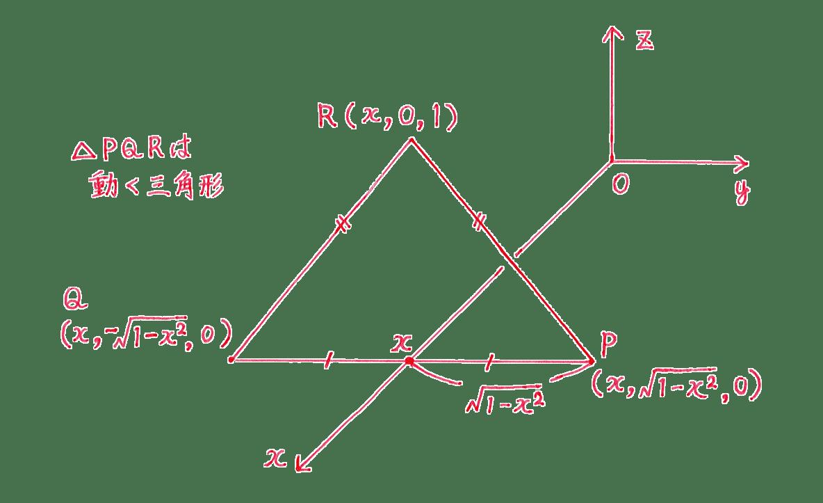積分法とその応用42 問題 手がき図