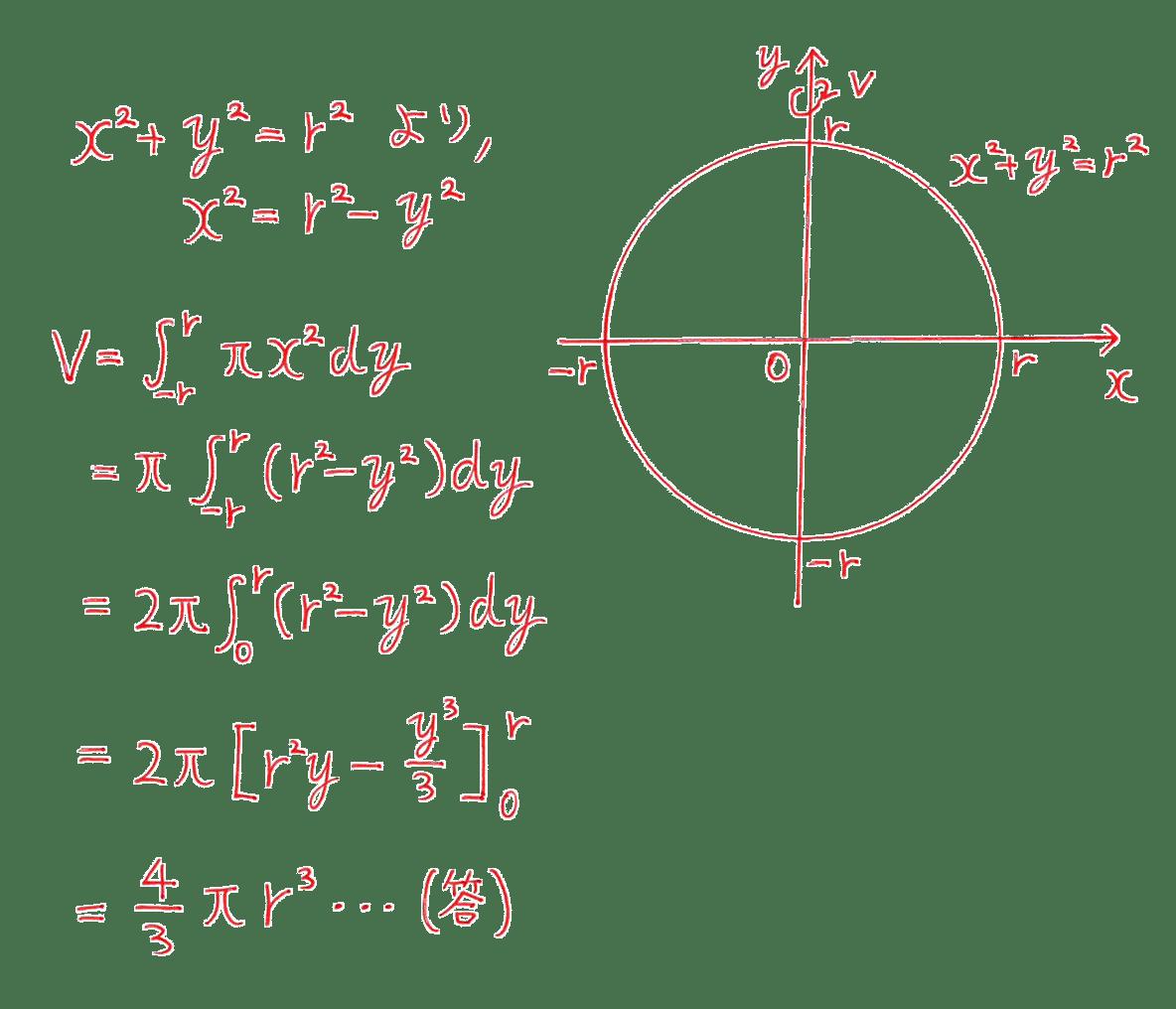 積分法とその応用44 問題2 答え