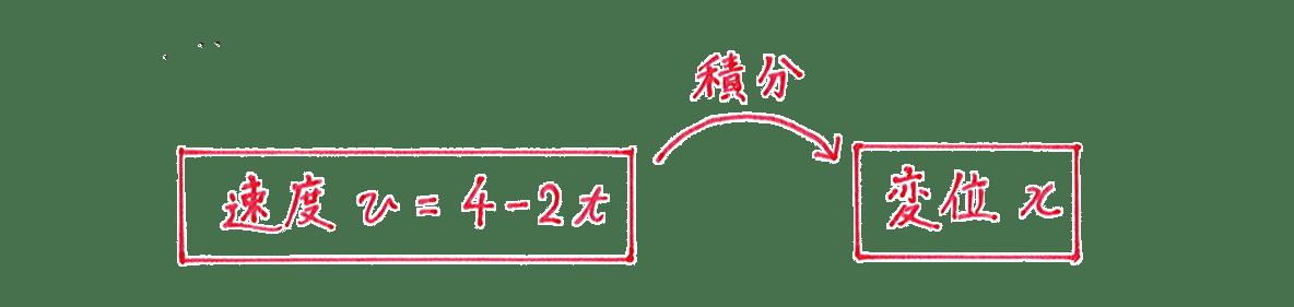 積分法とその応用47 問題1 手がき図
