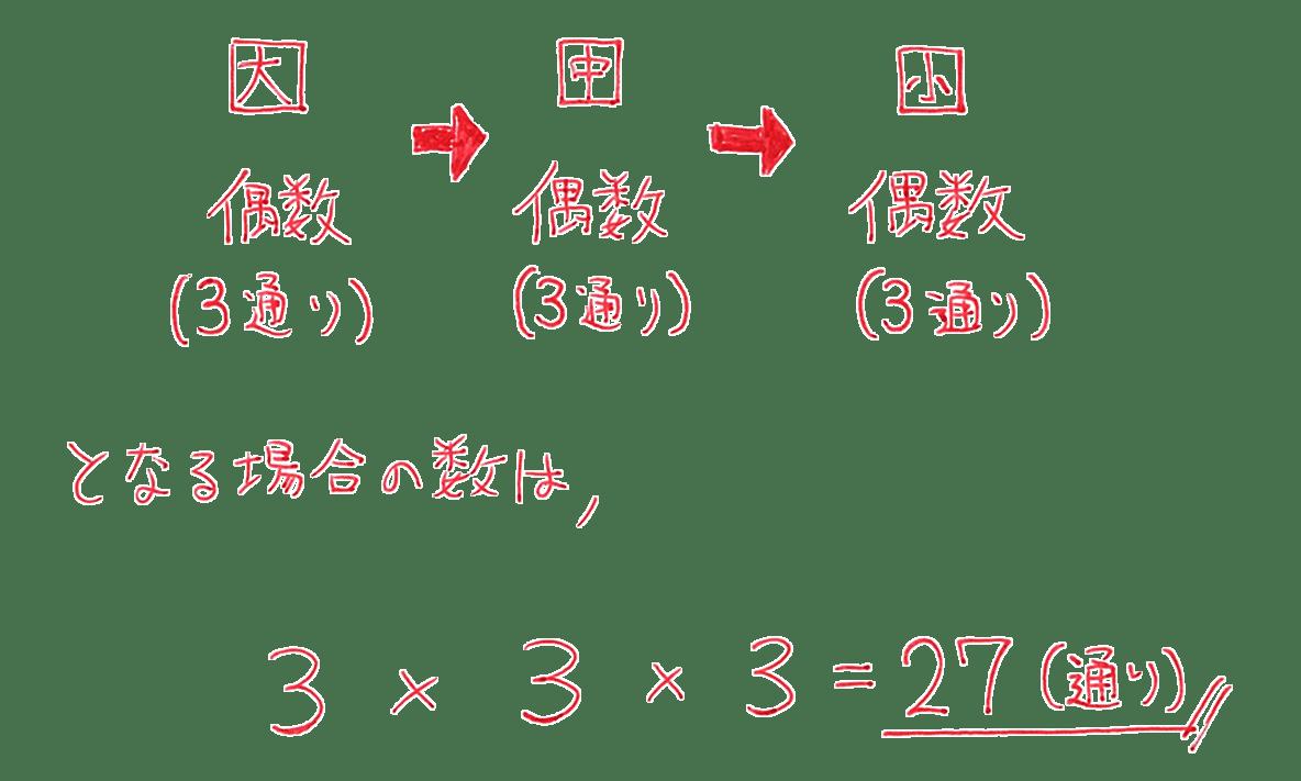 高校数学A 場合の数と確率11 例題の答え