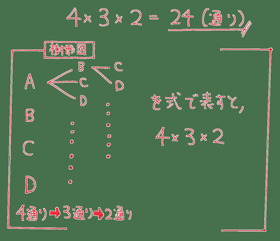 高校数学A 場合の数と確率13 例題の答え