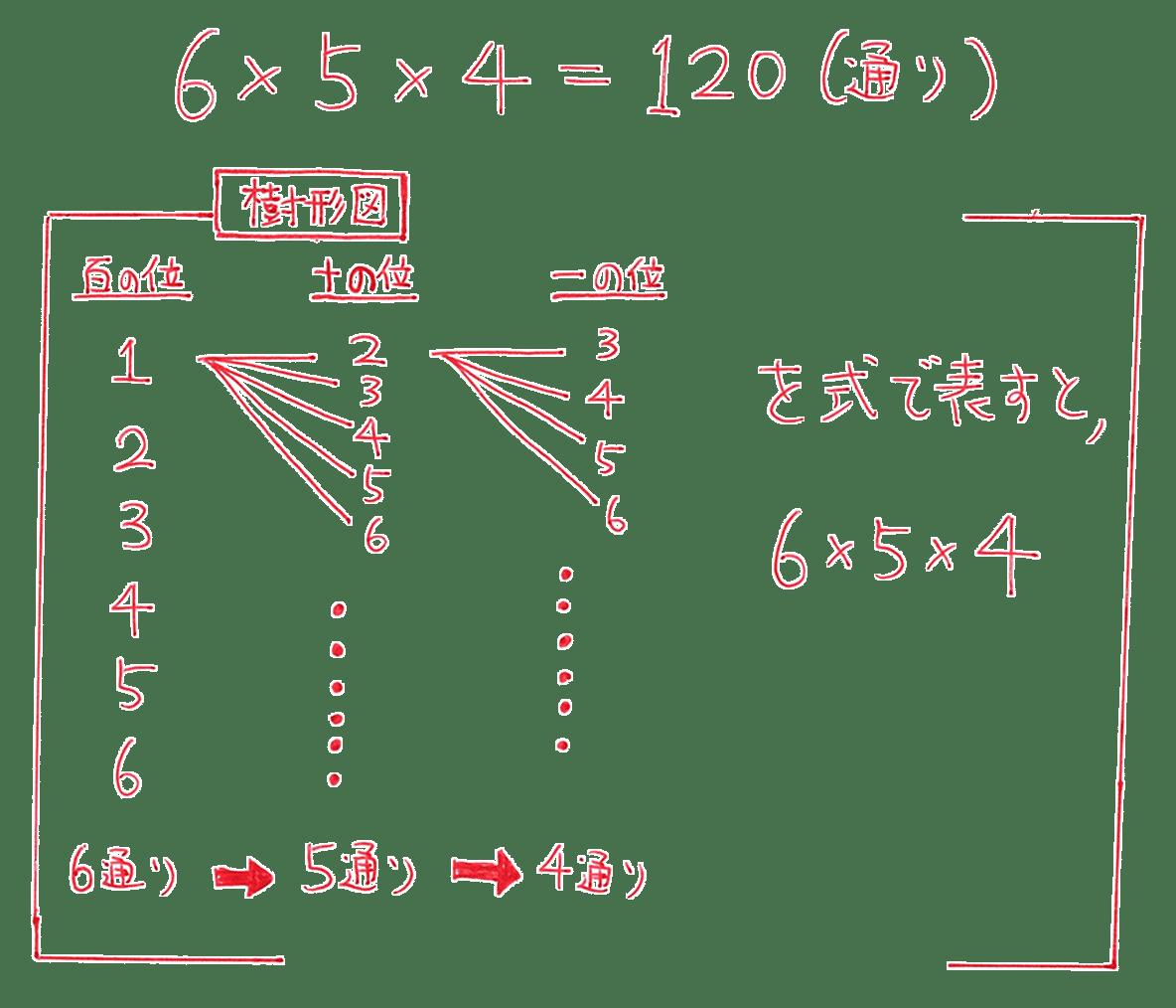 高校数学A 場合の数と確率13 練習の答え