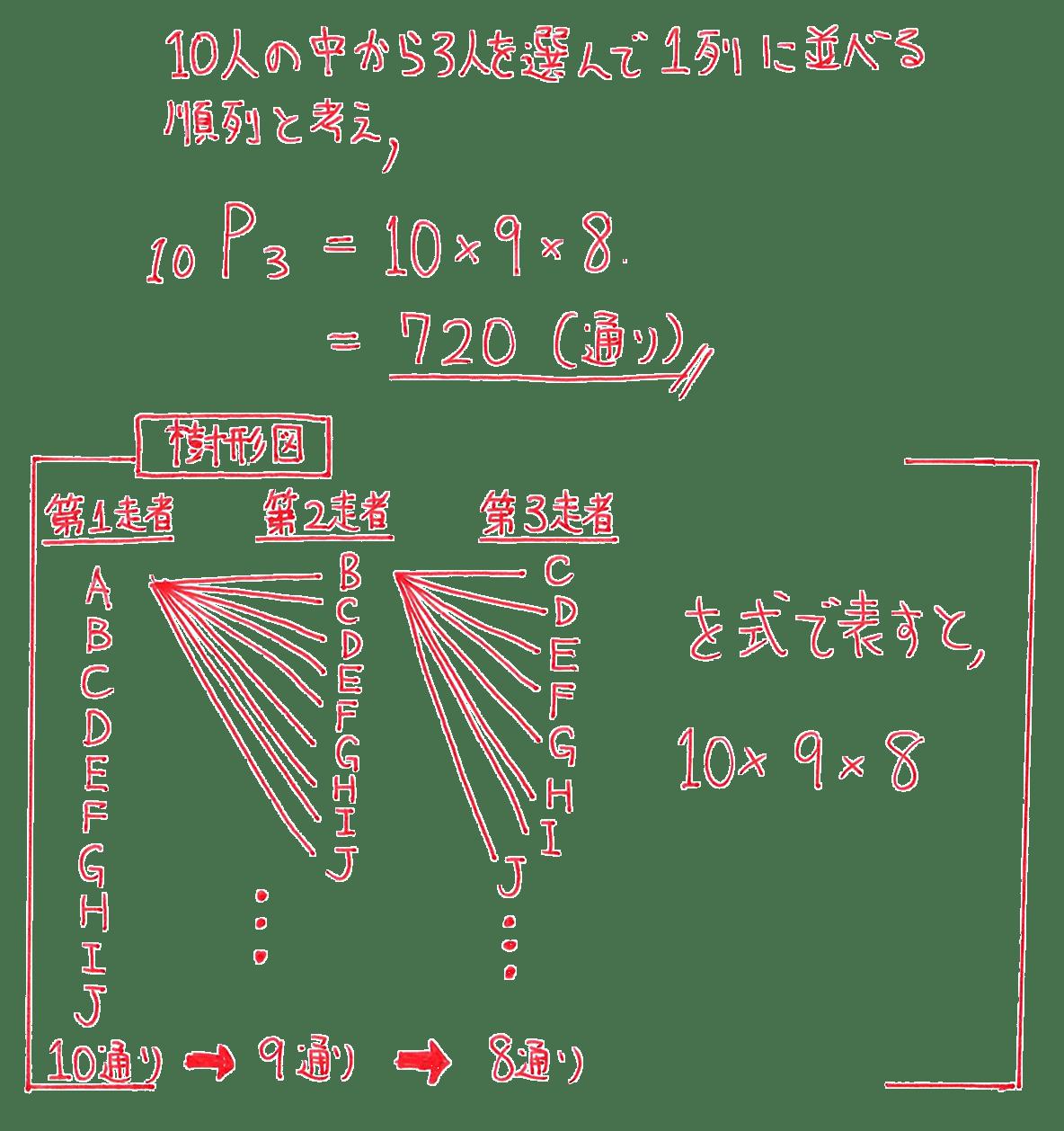 高校数学A 場合の数と確率16 例題の答え