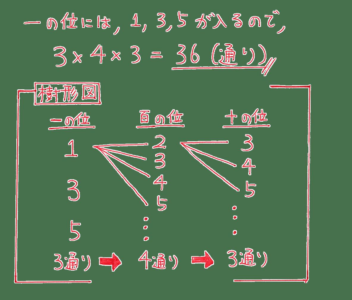 高校数学A 場合の数と確率19 練習の答え