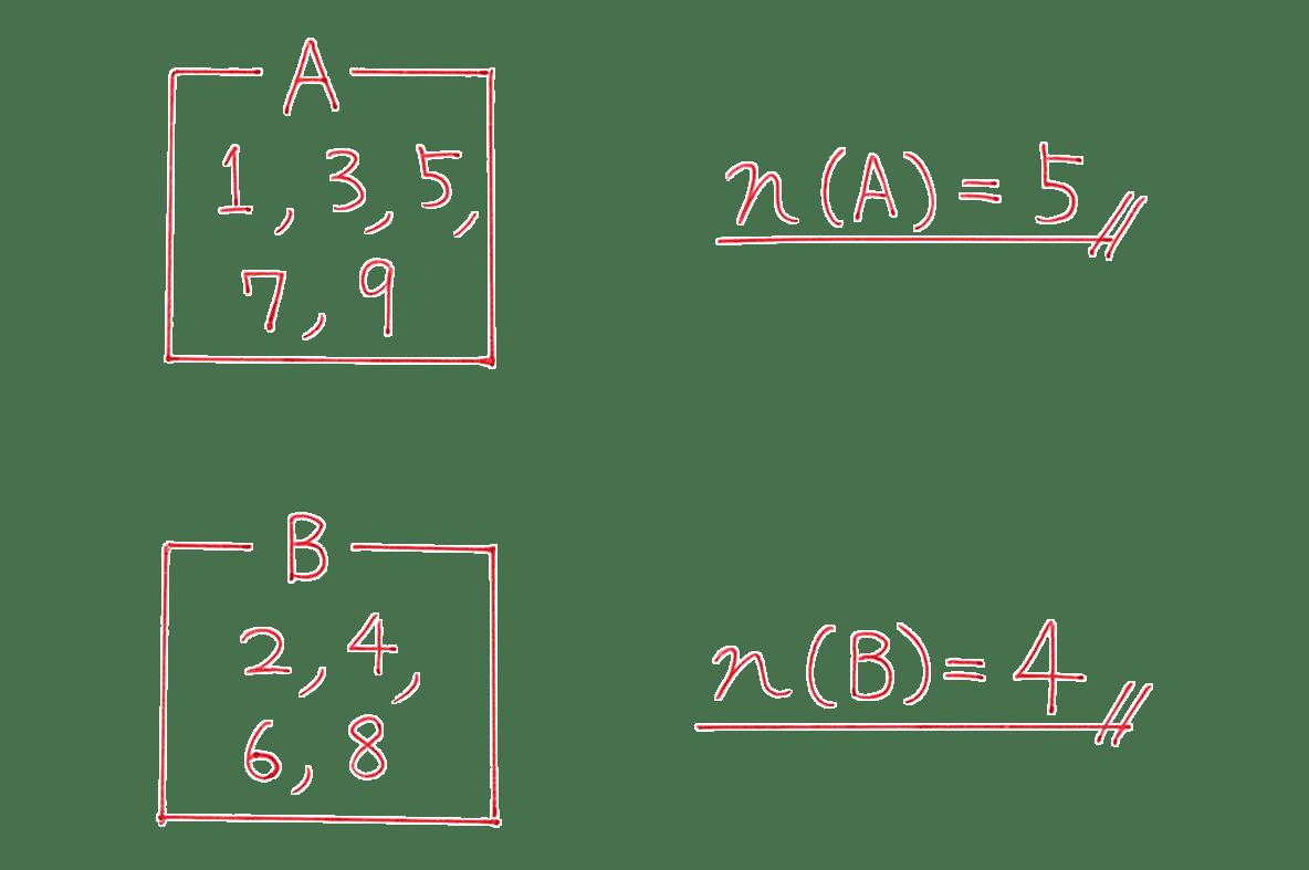 高校数学A 場合の数と確率1 例題の答え