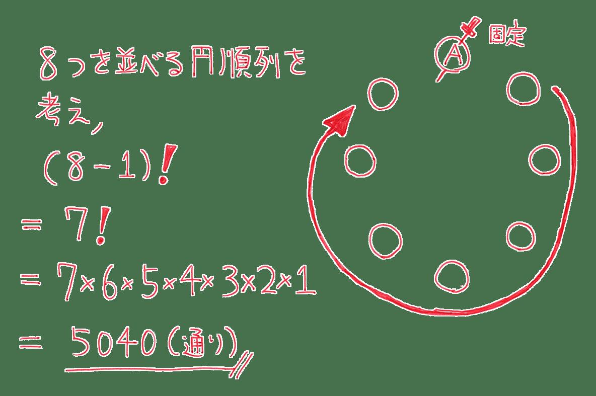 高校数学A 場合の数と確率20 練習の答え