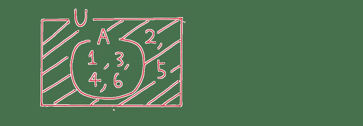 高校数学A 場合の数と確率3 例題の答えの図
