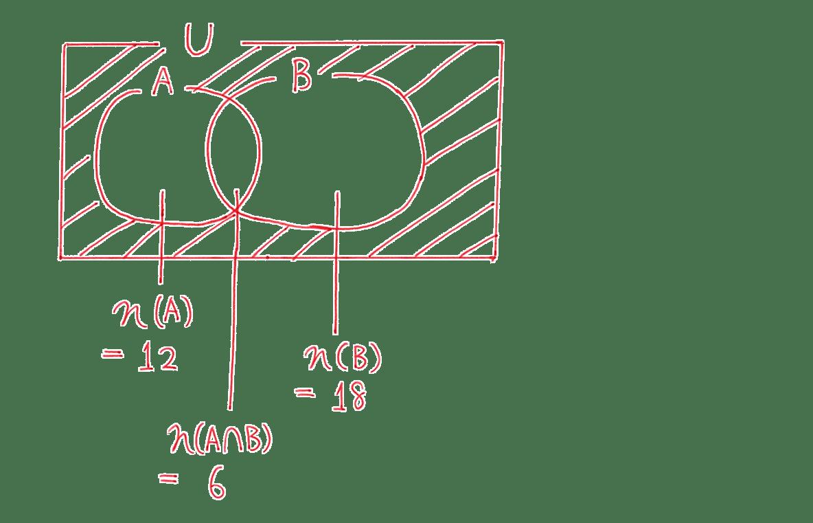 高校数学A 場合の数と確率1 練習の答えの図