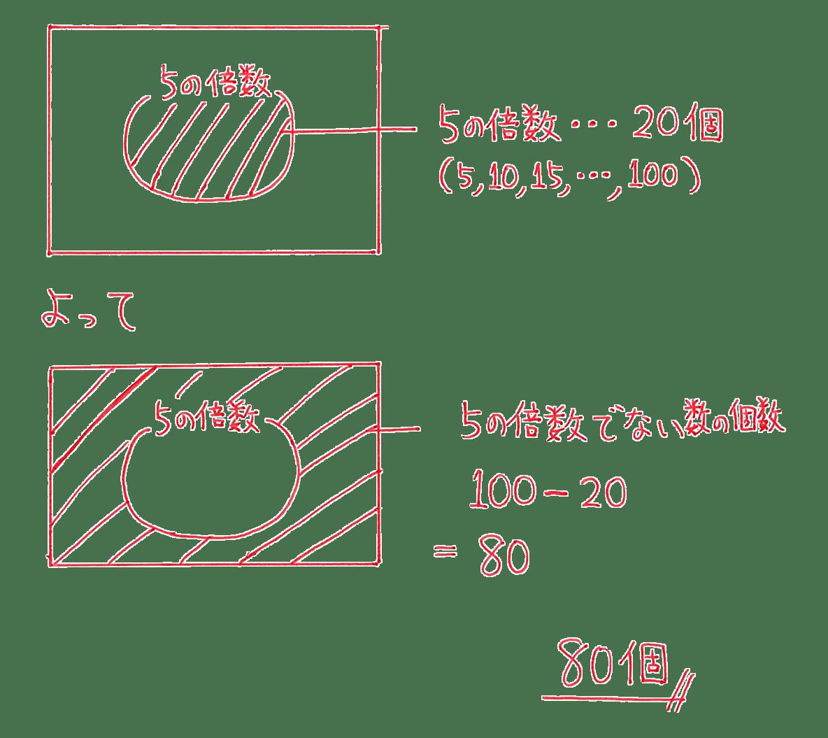 高校数学A 場合の数と確率5 例題の答え