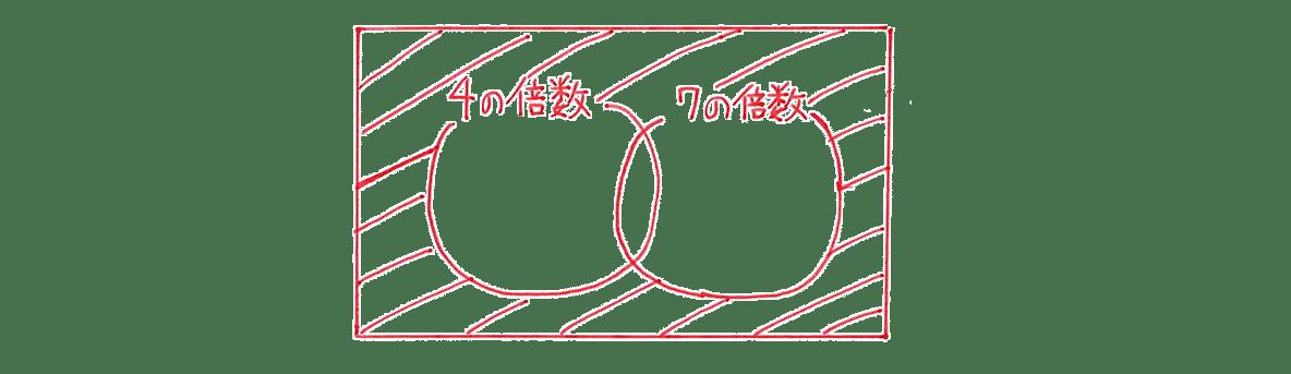 高校数学A 場合の数と確率5 練習 答え下図 計算式削る