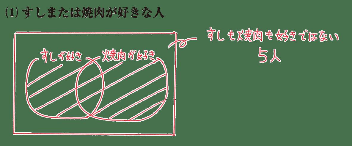 高校数学A 場合の数と確率6 練習 (1)の答えの図 テキストは上から3行分のみ